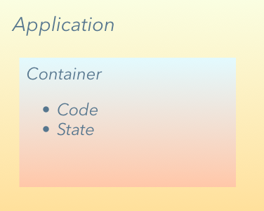 Architecture diagram showing state and code registry inside same Application object